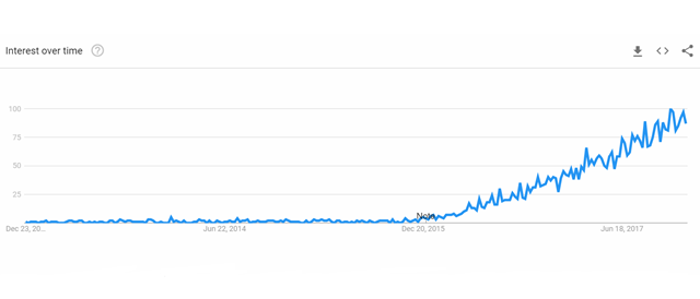 Serverless trend3.png